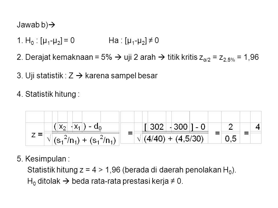 Jawab b) 1. H0 : [μ1-μ2] = 0 Ha : [μ1-μ2] ≠ 0. 2. Derajat kemaknaan = 5%  uji 2 arah  titik kritis zα/2 = z2,5% = 1,96.
